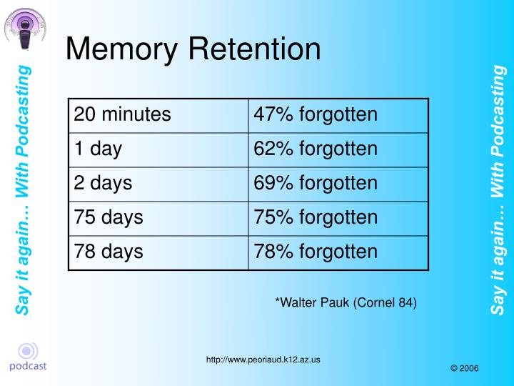 Memory Retention