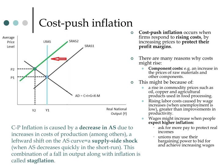 costs and benefits of inflation essay High inflation has many costs when inflation is high the benefits of low inflation low inflation has many benefits.
