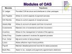modules of oas