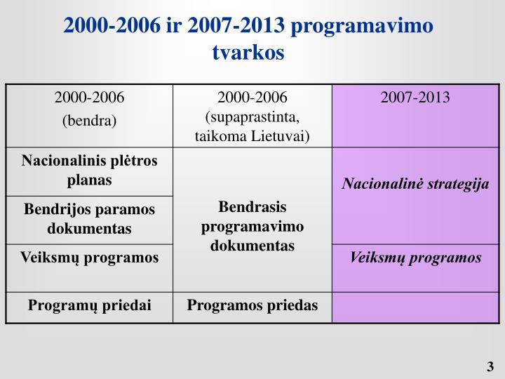 2000 2006 ir 2007 2013 programavimo tvarkos