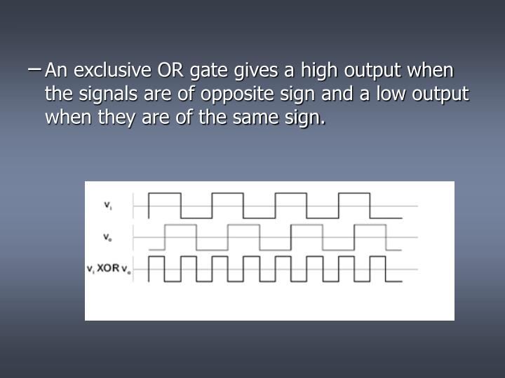 An exclusive OR gate gives a high output when the signals are of opposite sign and a low output when they are of the same sign.