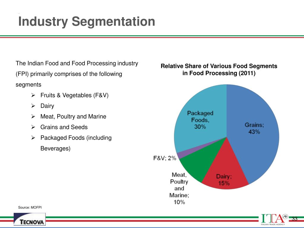 PPT - Market Assessment of Food and Food Processing Industry in