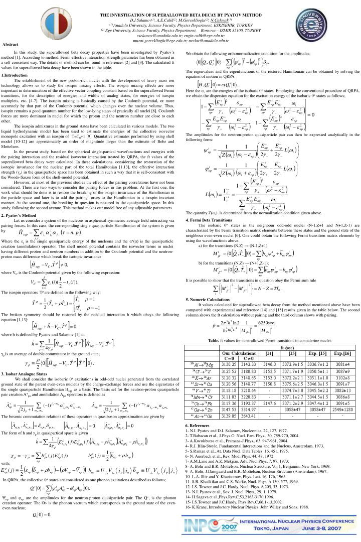 THE INVESTIGATION OF SUPERALLOWED BETA DECAY BY PYATOV METHOD
