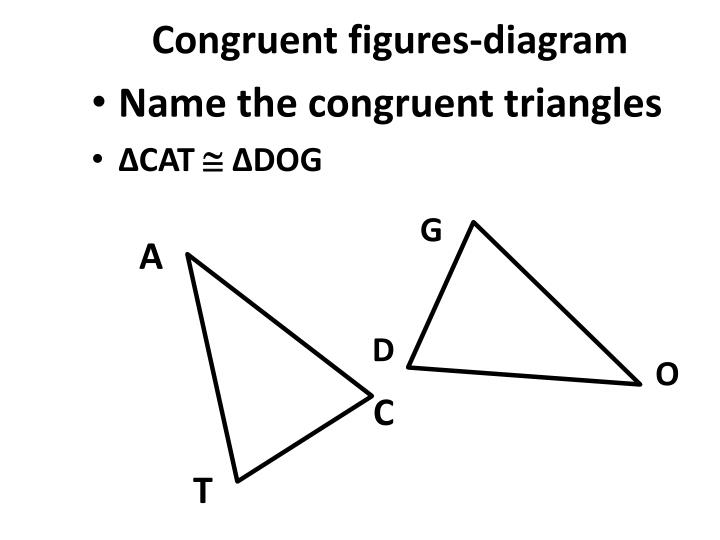 Congruent figures-diagram