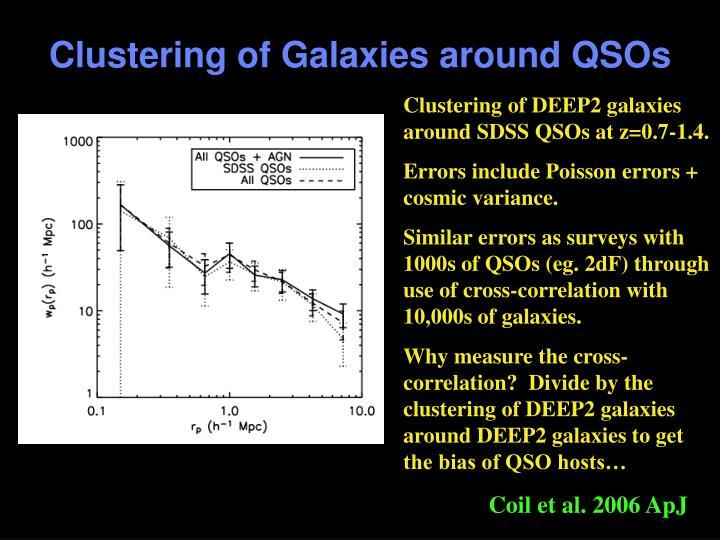 Clustering of Galaxies around QSOs