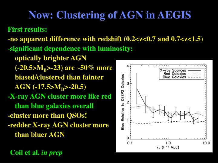 Now: Clustering of AGN in AEGIS
