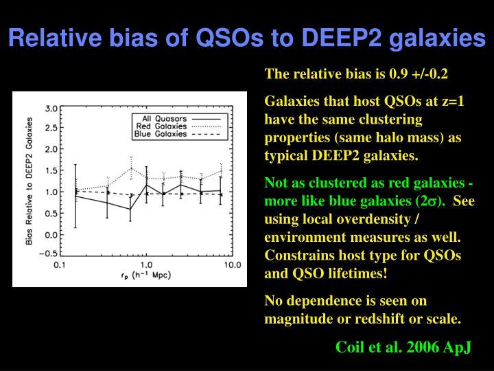 Relative bias of QSOs to DEEP2 galaxies