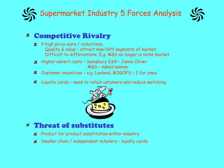 five forces analysis of supermarket industry