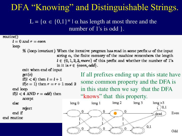 """DFA """"Knowing"""" and Distinguishable Strings."""