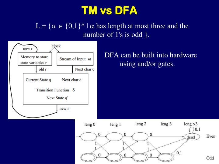 TM vs DFA