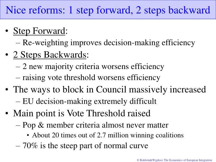 Nice reforms: 1 step forward, 2 steps backward