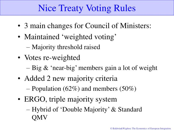 Nice Treaty Voting Rules