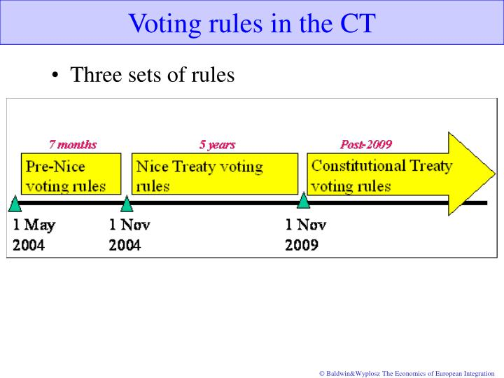 Voting rules in the CT