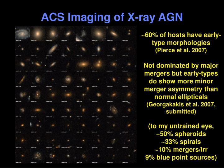 ACS Imaging of X-ray AGN
