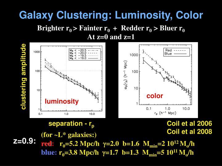 Galaxy Clustering: Luminosity, Color