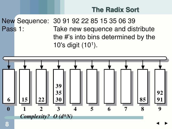 The Radix Sort