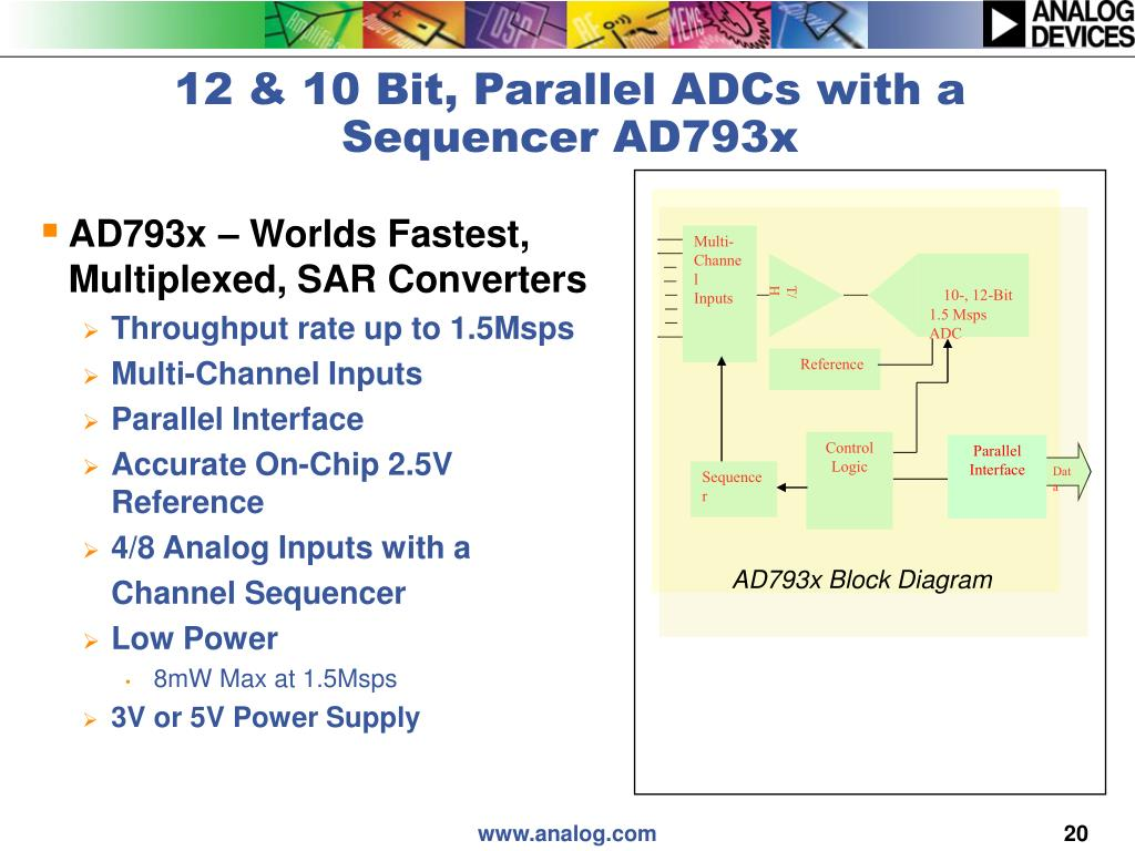 PPT - ADC PowerPoint Presentation - ID:4759701