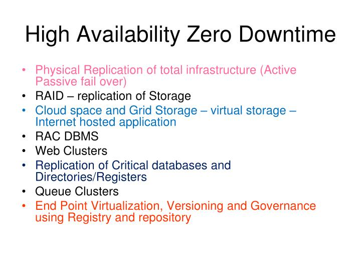 High Availability Zero Downtime