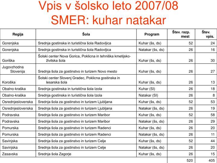 Vpis v šolsko leto 2007/08