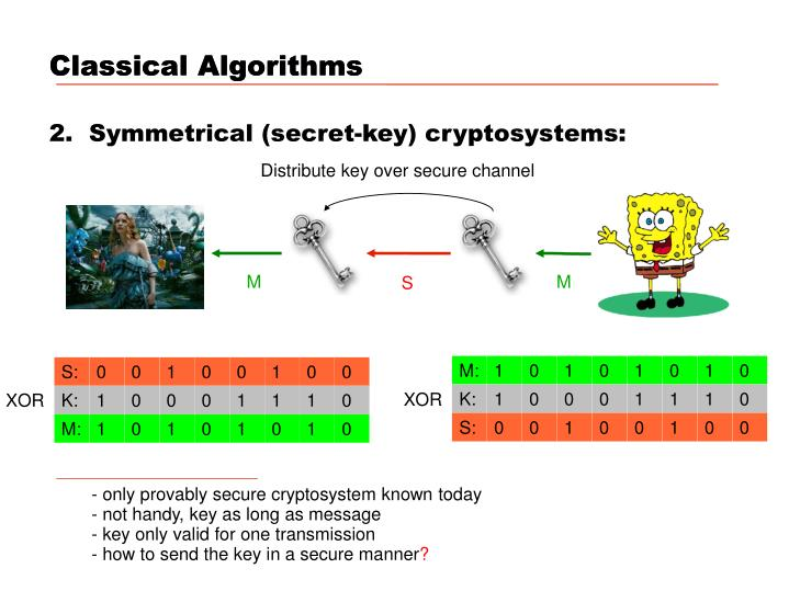 Classical Algorithms