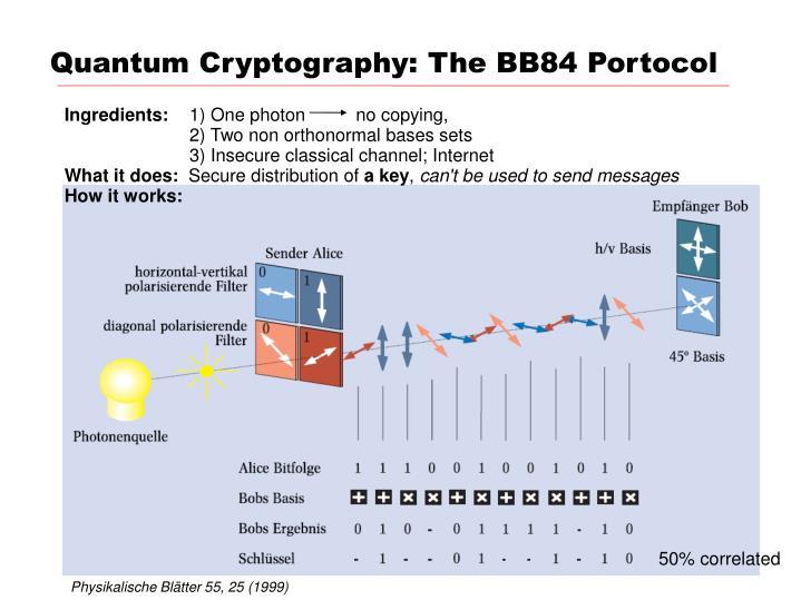 Quantum Cryptography: The BB84 Portocol