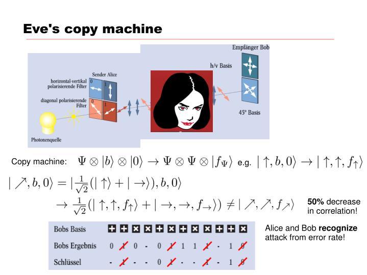 Eve's copy machine