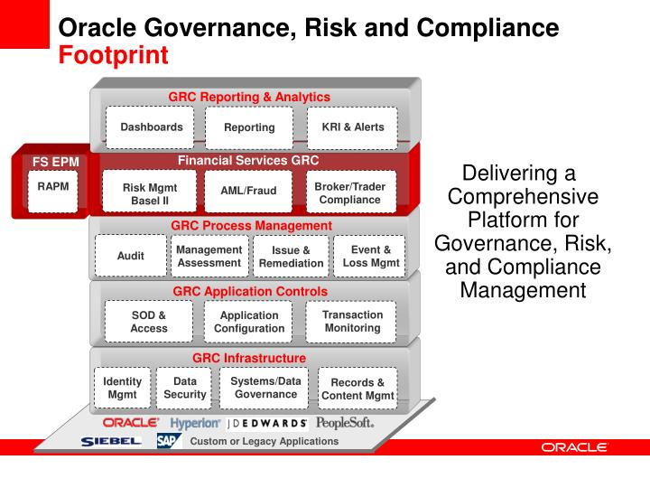 Oracle governance risk and compliance footprint