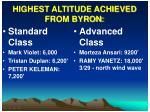 highest altitude achieved from byron
