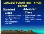 longest flight sm from byron