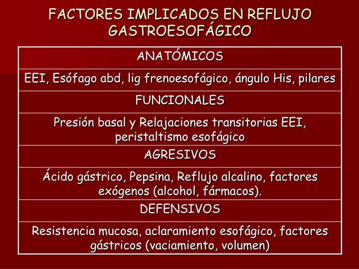 FACTORES IMPLICADOS EN REFLUJO GASTROESOFÁGICO
