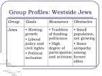 group profiles westside jews2