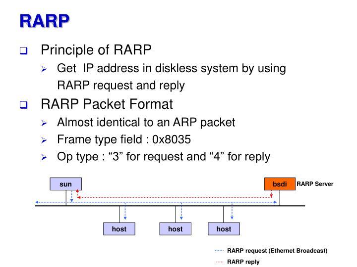 ARP & RARP - PowerPoint PPT Presentation