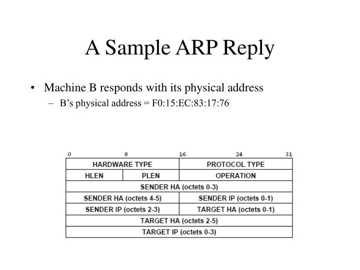 A Sample ARP Reply