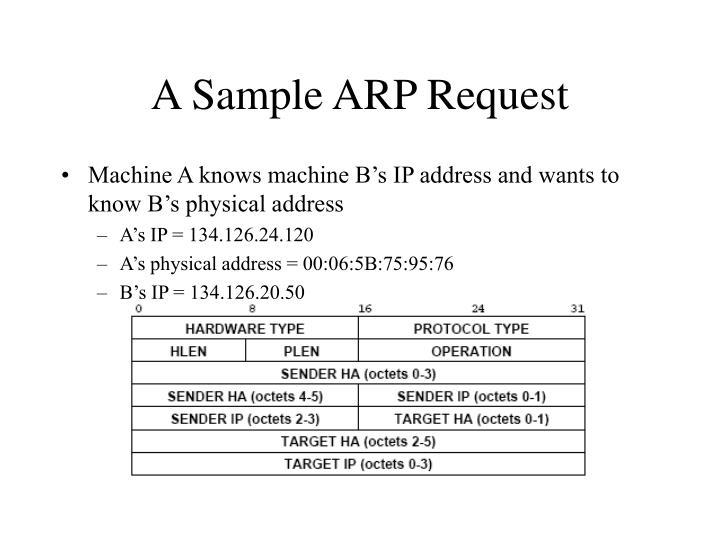 A Sample ARP Request