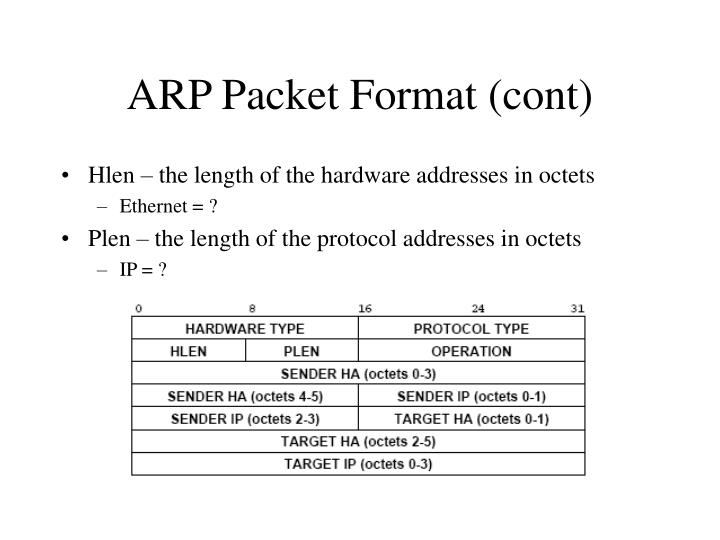 ARP Packet Format (cont)