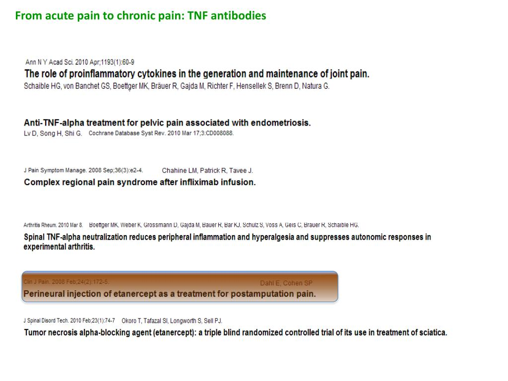 PPT - From Acute to Chronic Pain Chronic Post Surgical Pain