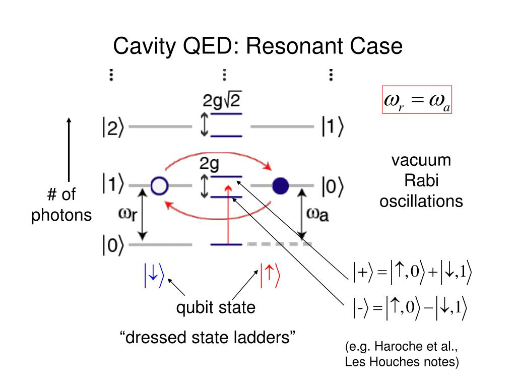 qed wiring diagram ppt circuit qed atoms and cavities in superconducting microwave  ppt circuit qed atoms and cavities