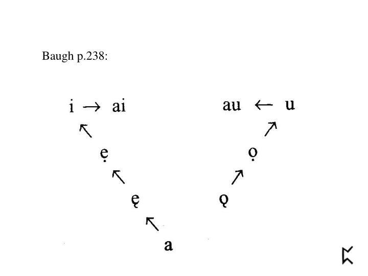 Baugh p.238: