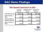 rac demo findings