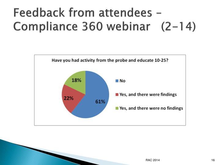 Feedback from attendees – Compliance 360 webinar   (2-14)