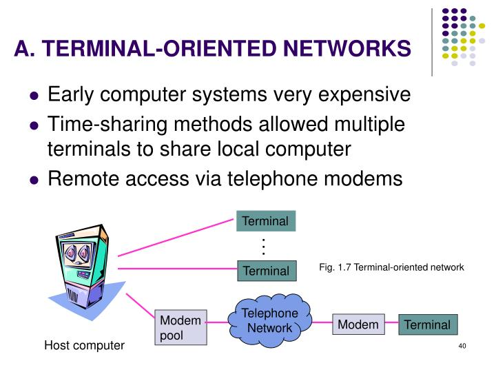A. TERMINAL-ORIENTED NETWORKS