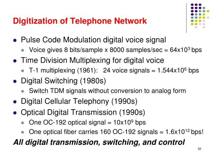 Digitization of Telephone Network