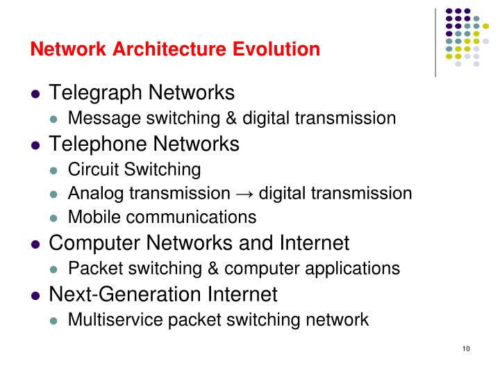 Network Architecture Evolution