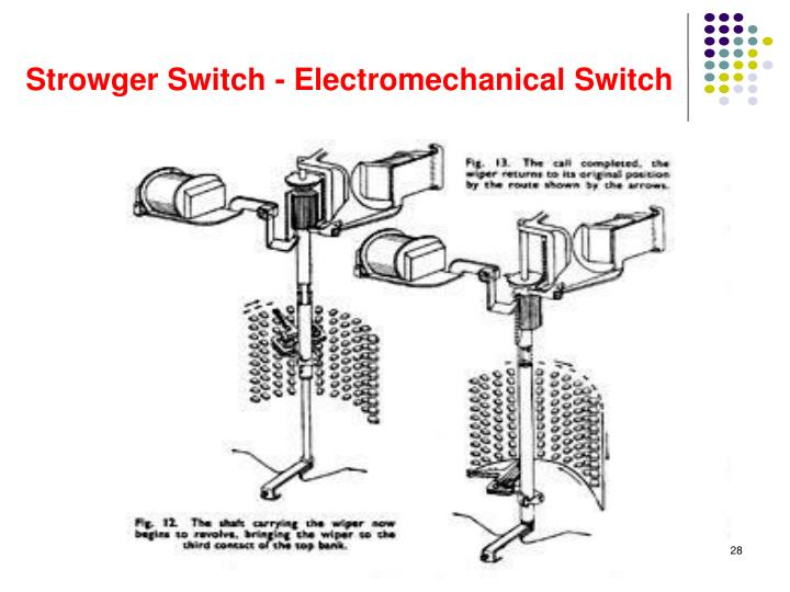 Strowger Switch - Electromechanical Switch