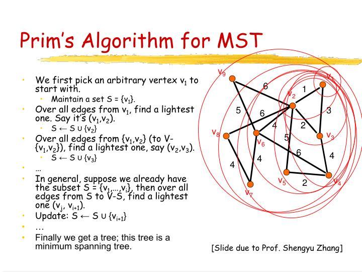 Prim's Algorithm for MST