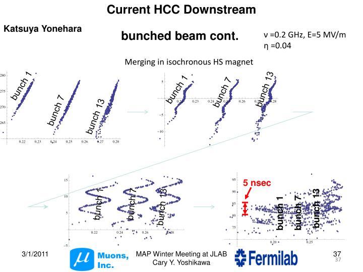 Current HCC Downstream