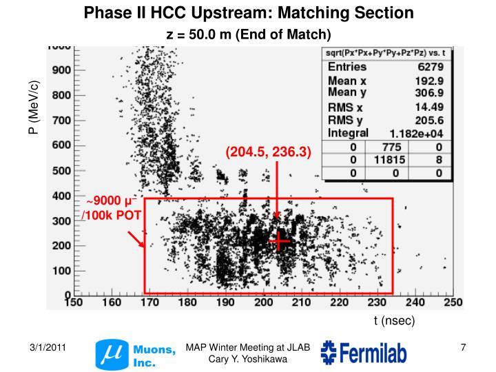 Phase II HCC Upstream: