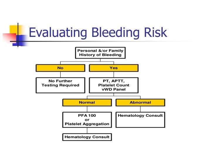 Evaluating Bleeding Risk