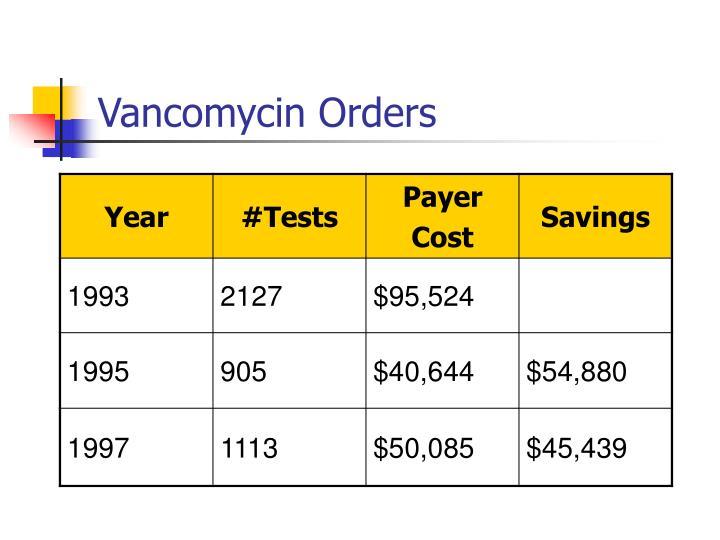 Vancomycin Orders