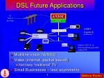dsl future applications